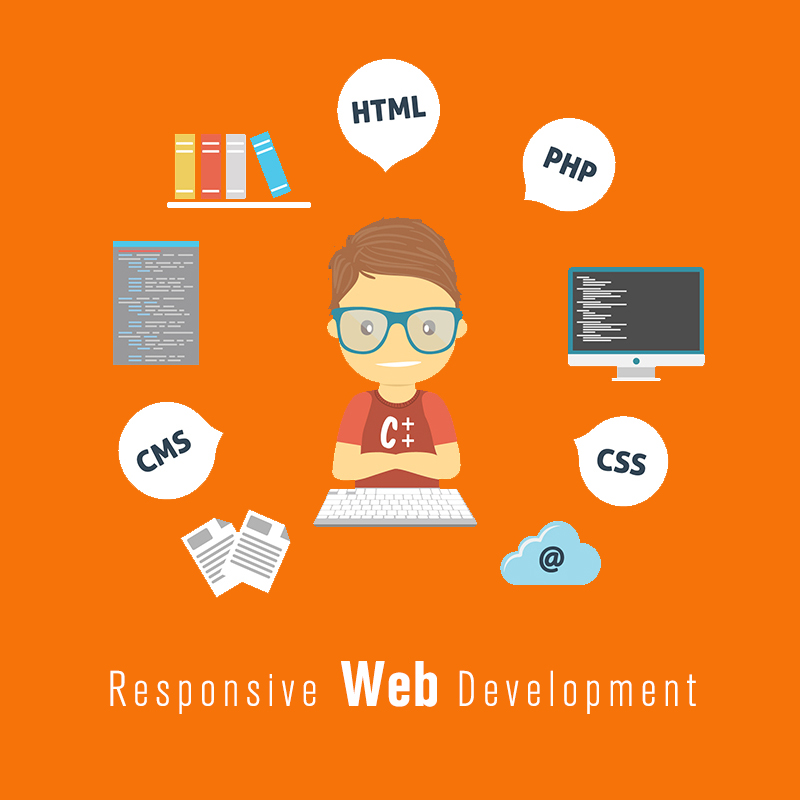 Adaptive Web Design And Development Designing Experiences For People